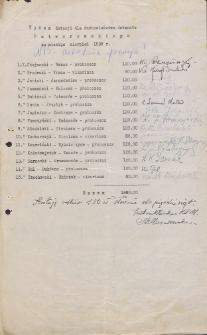 Wykaz dotacji dla duchowieństwa dekanatu Potworowskiego za miesiąc sierpień 1939 r.