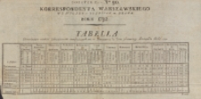 Korrespondent Warszawski, 1792, nr 90, dod