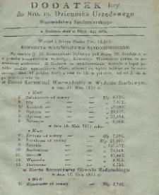 Dziennik Urzędowy Województwa Sandomierskiego, 1831, nr 19, dod.I