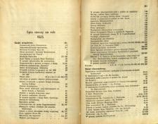 Kronika Diecezji Sandomierskiej : spis rzeczy za rok 1925